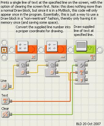 Готовые Программы Для Lego Mindstorms